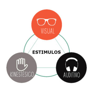 estimulos-neuromarketing